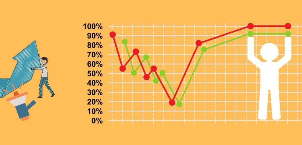 Chuyển đổi thông tin dưới dang biểu đồ