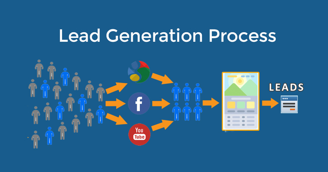 What is the lead generation process?