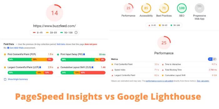 so sánh PageSpeed Insights và Google Lighthouse